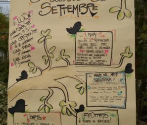 i lavori del mese di settembre